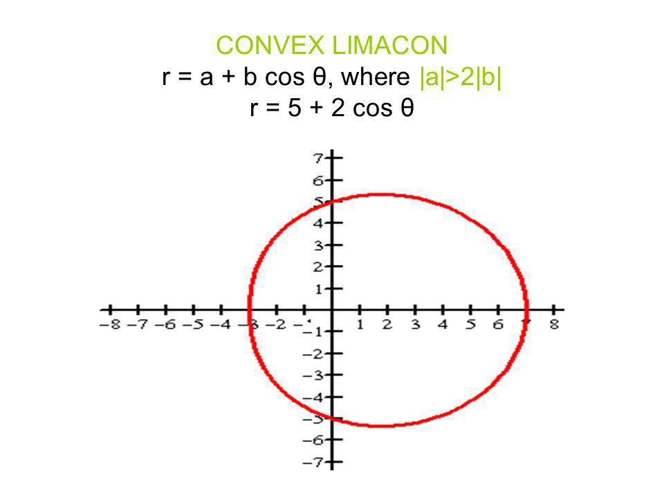 CONVEX LIMACON r = a + b cos θ, where |a|>2|b| r = 5 + 2 cos θ