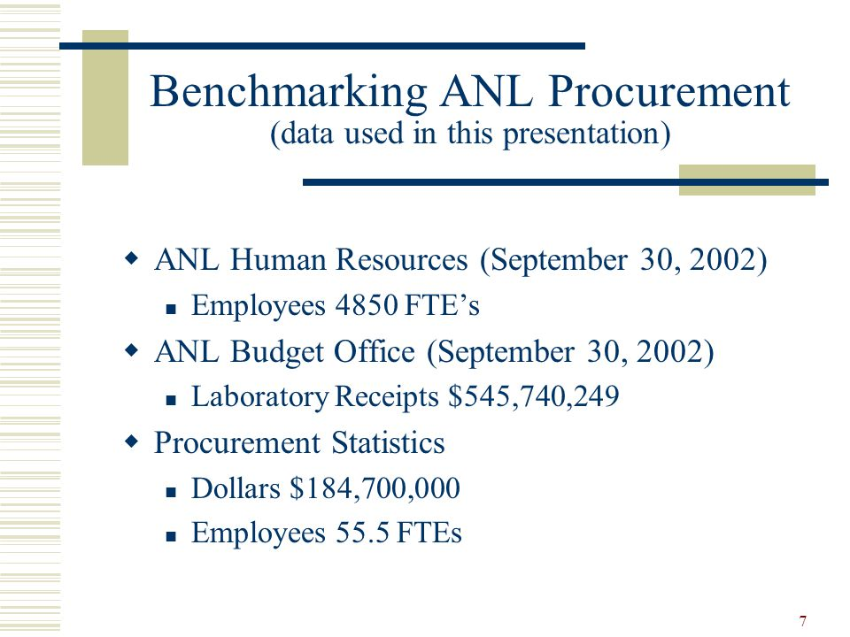 Benchmarking ANL Procurement (data used in this presentation)