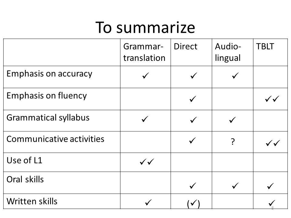 To summarize Grammar- translation Direct Audio- lingual TBLT