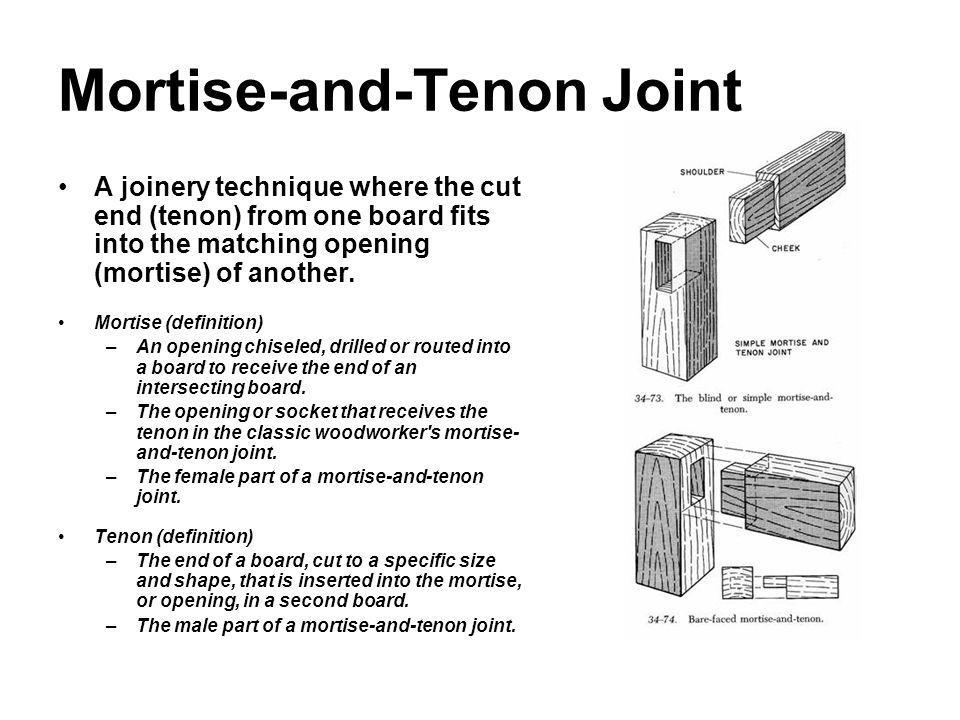 how to cut mortise and tenon joints by hand