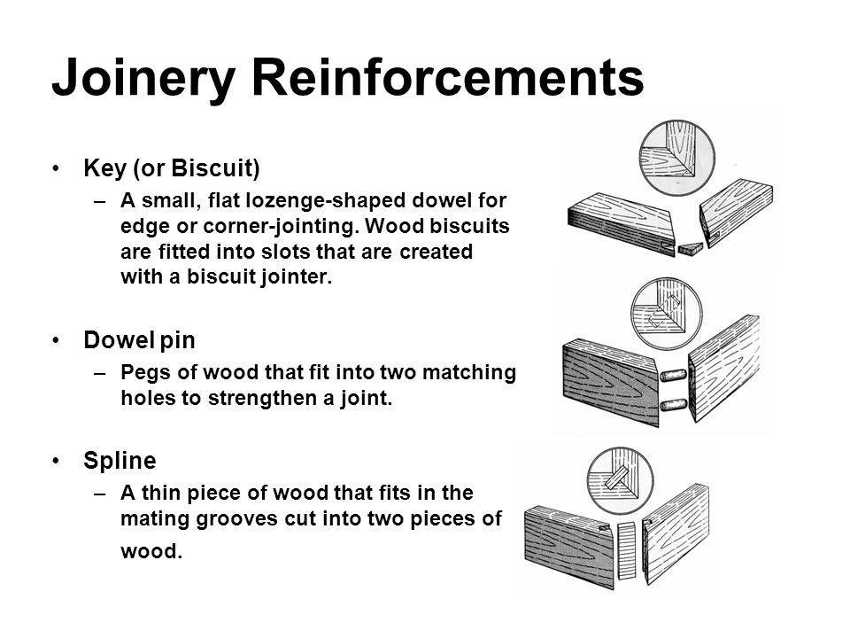 Joinery Reinforcements