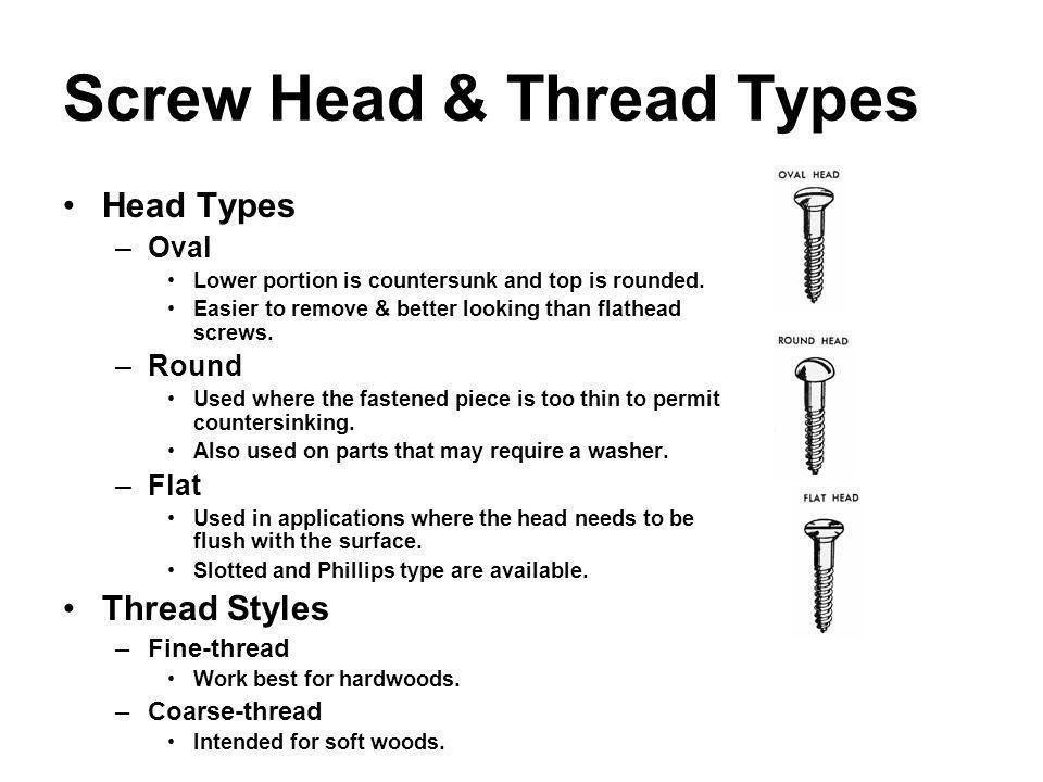Screw Head & Thread Types