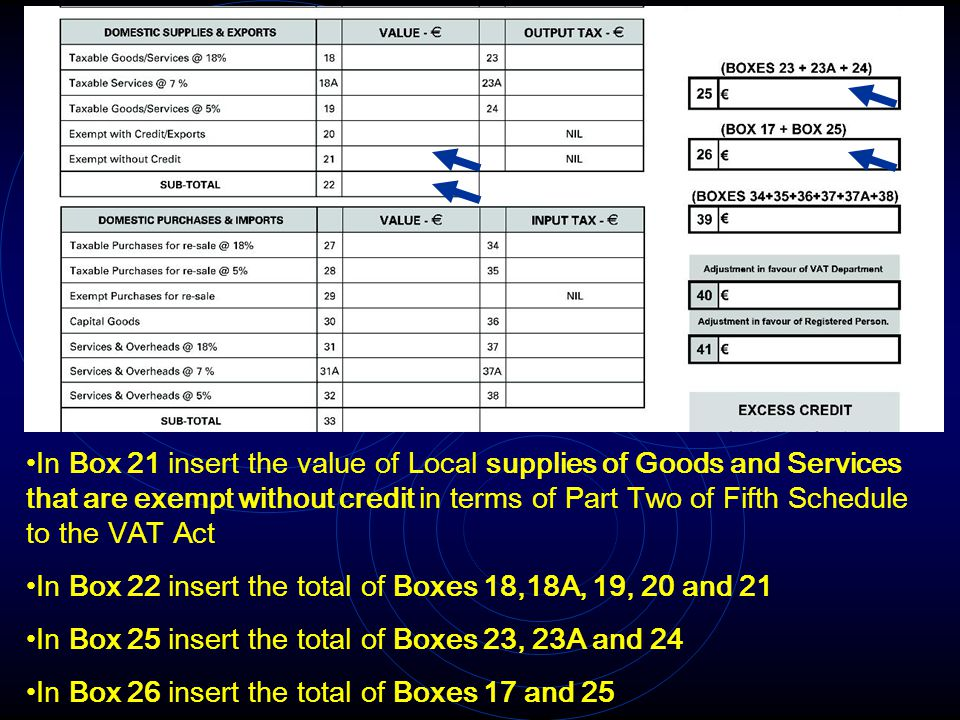In Box 21 insert the value of Local supplies of Goods and Services that are exempt without credit in terms of Part Two of Fifth Schedule to the VAT Act