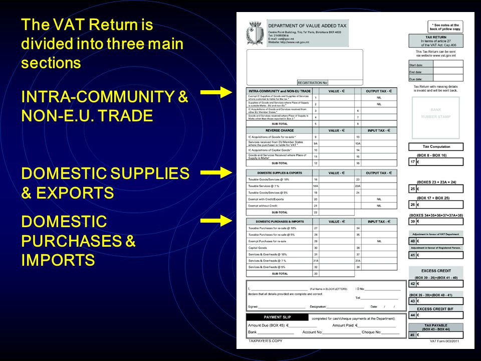 The VAT Return is divided into three main sections