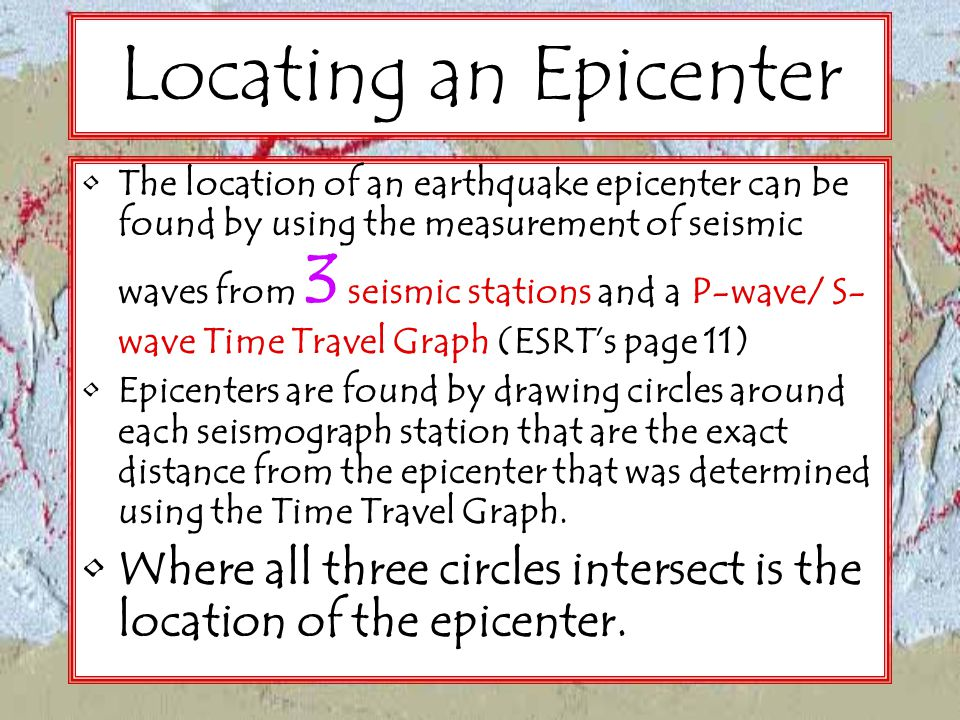 Locating an Epicenter