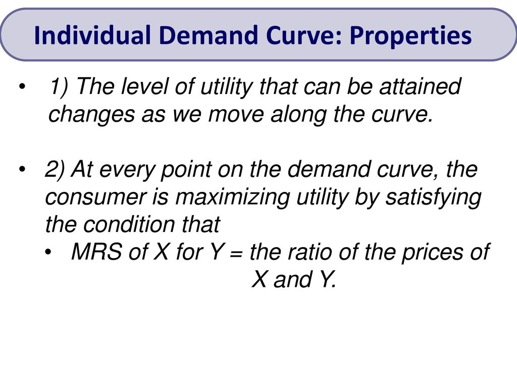 Individual Demand Curve: Properties