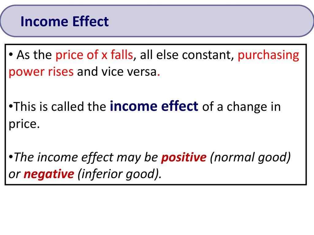 Income Effect As the price of x falls, all else constant, purchasing power rises and vice versa.