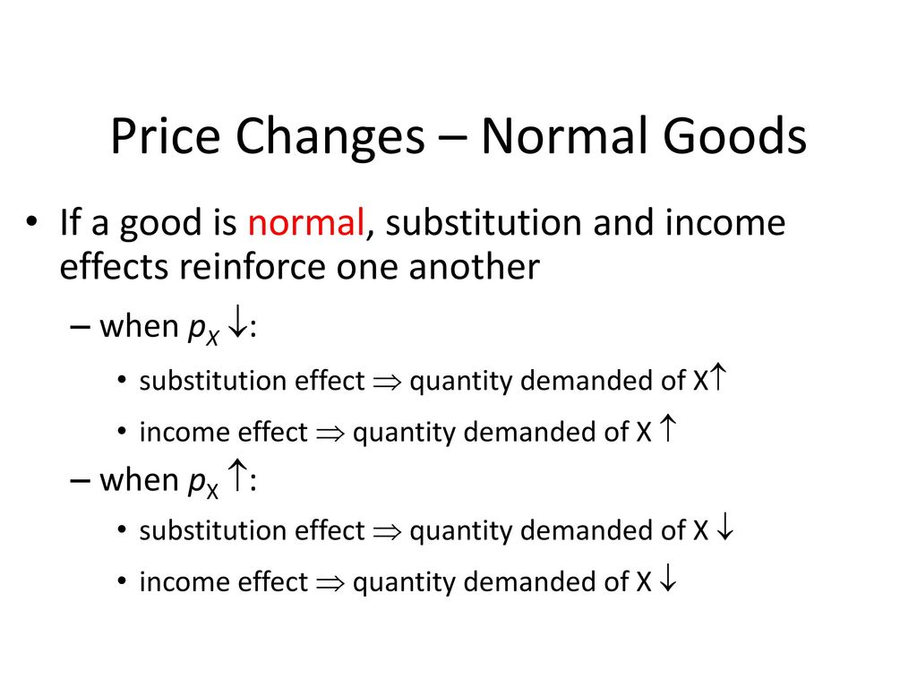 Price Changes – Normal Goods
