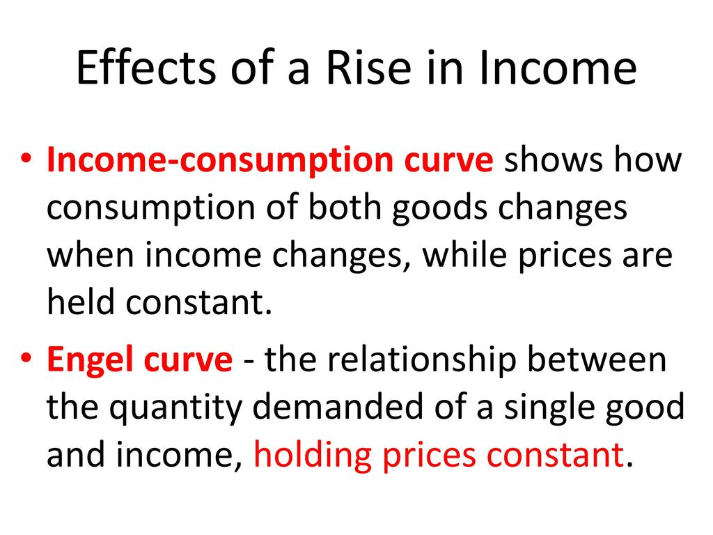 Effects of a Rise in Income