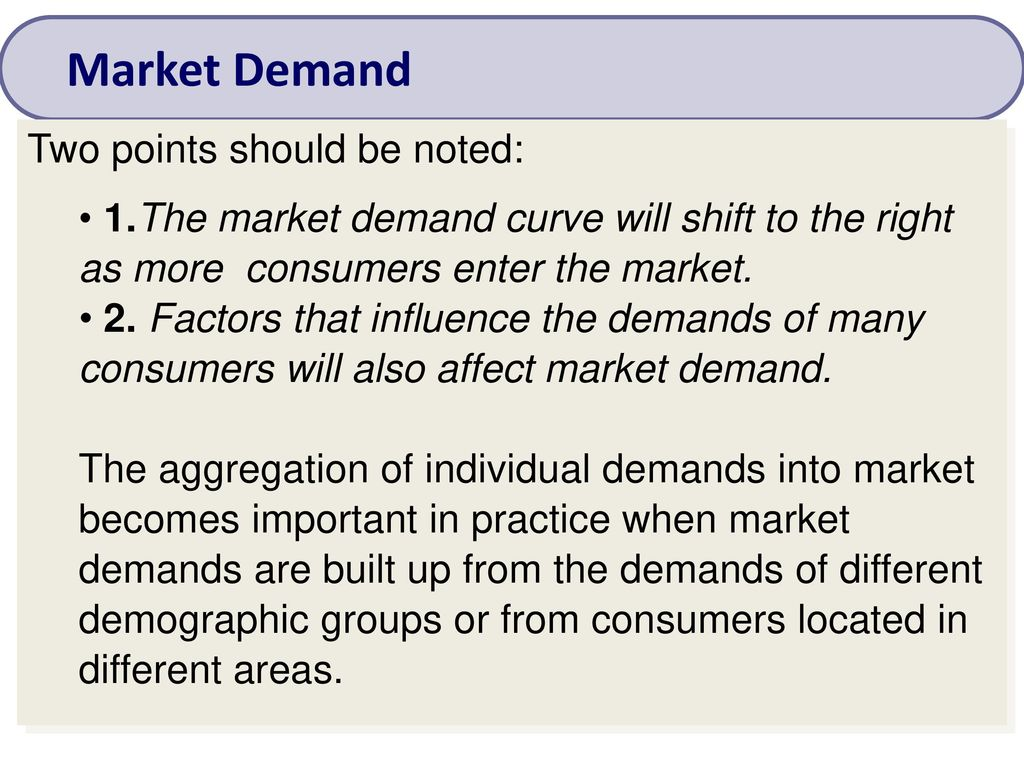 Market Demand Two points should be noted:
