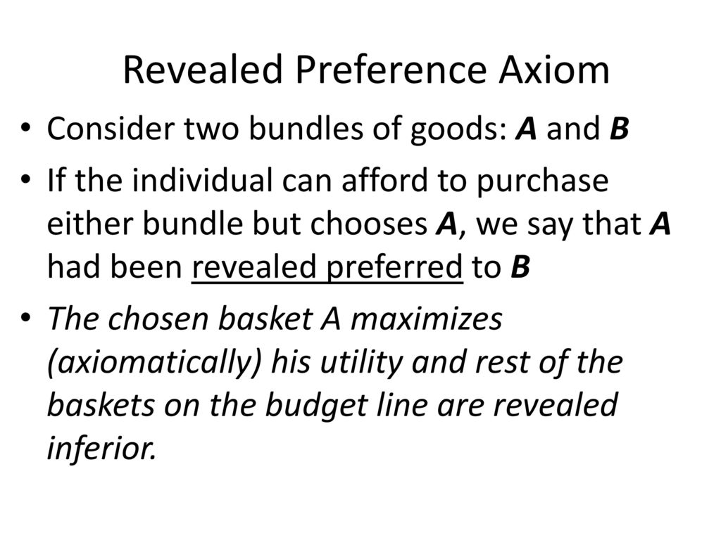 Revealed Preference Axiom
