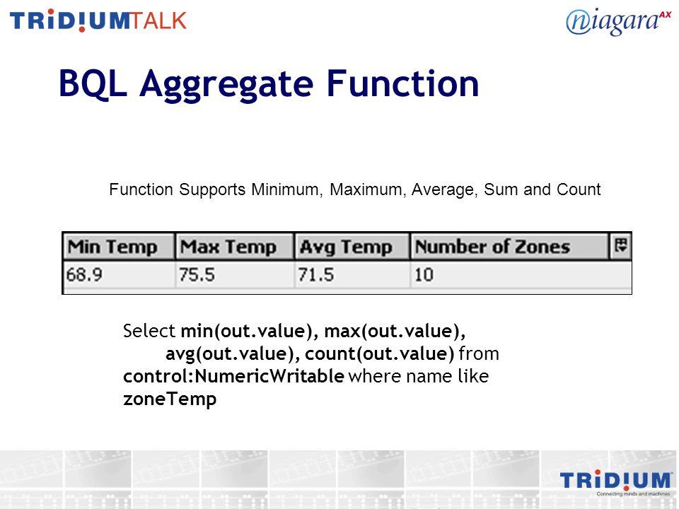 BQL Aggregate Function