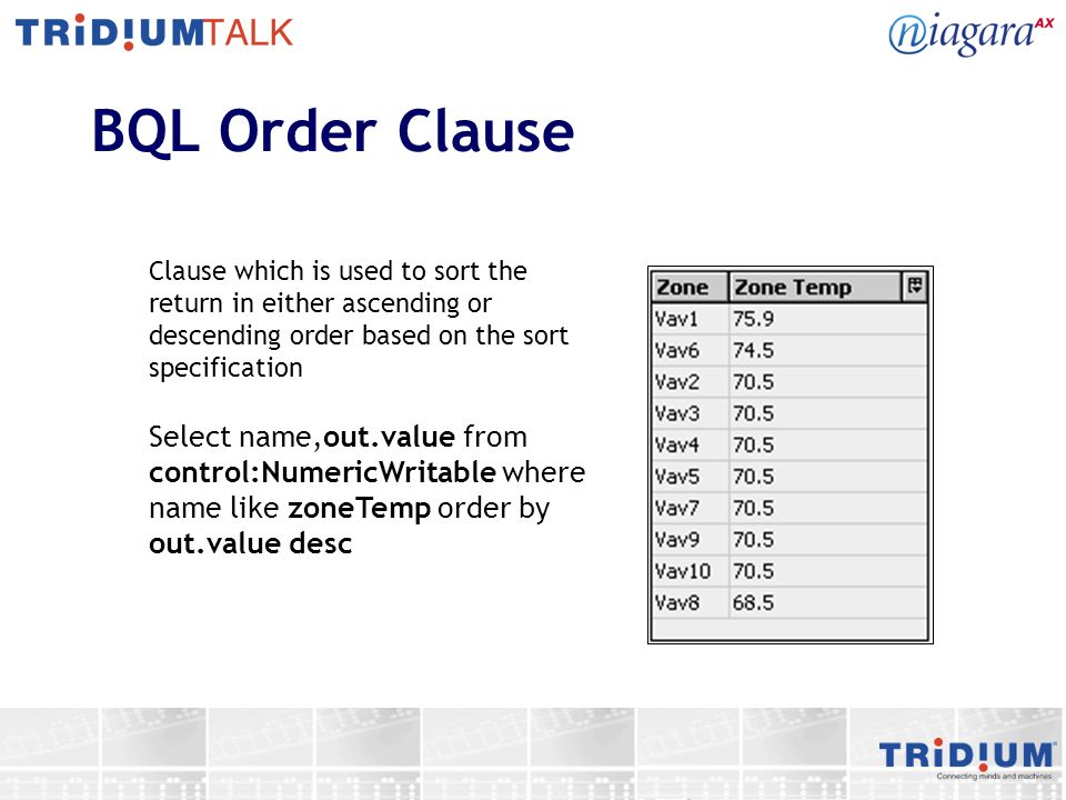 BQL Order Clause
