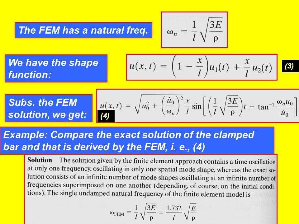 The FEM has a natural freq.