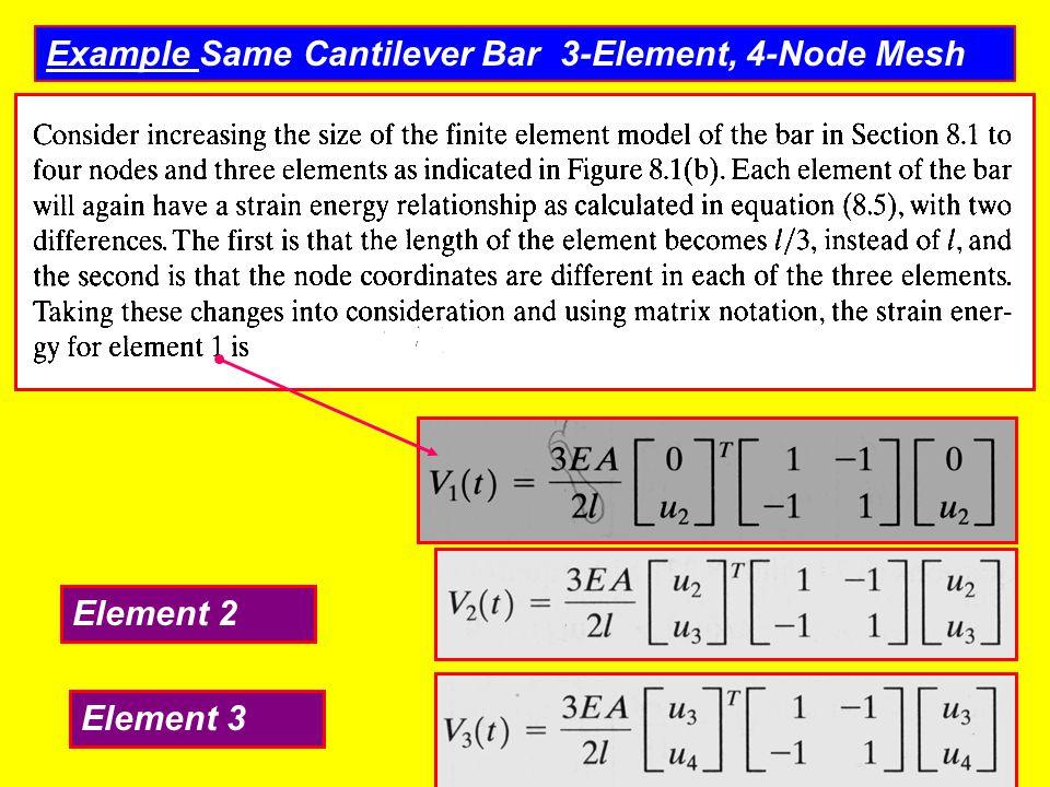 Example Same Cantilever Bar 3-Element, 4-Node Mesh