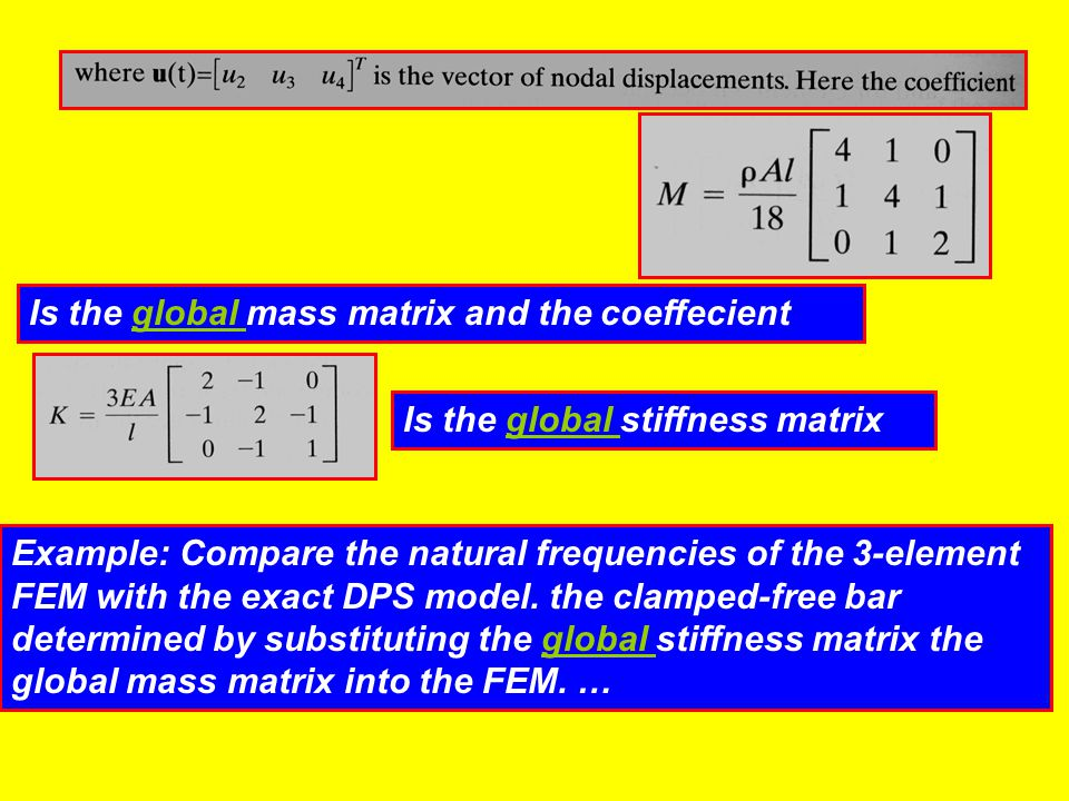 Is the global mass matrix and the coeffecient