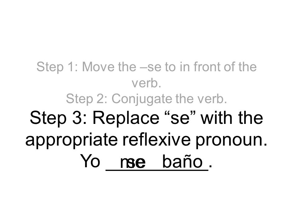 Step 3: Replace se with the appropriate reflexive pronoun.