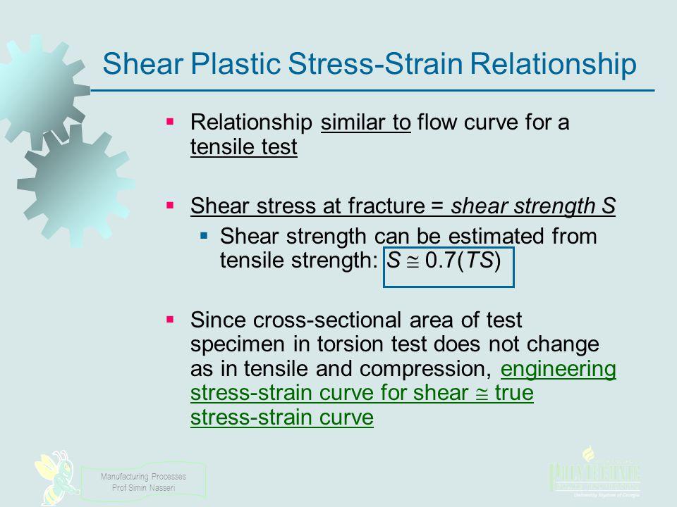 Shear Plastic Stress‑Strain Relationship