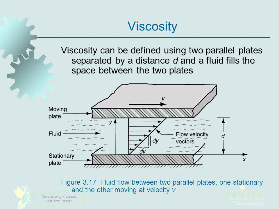 relationship between flow rate and viscosity of oil