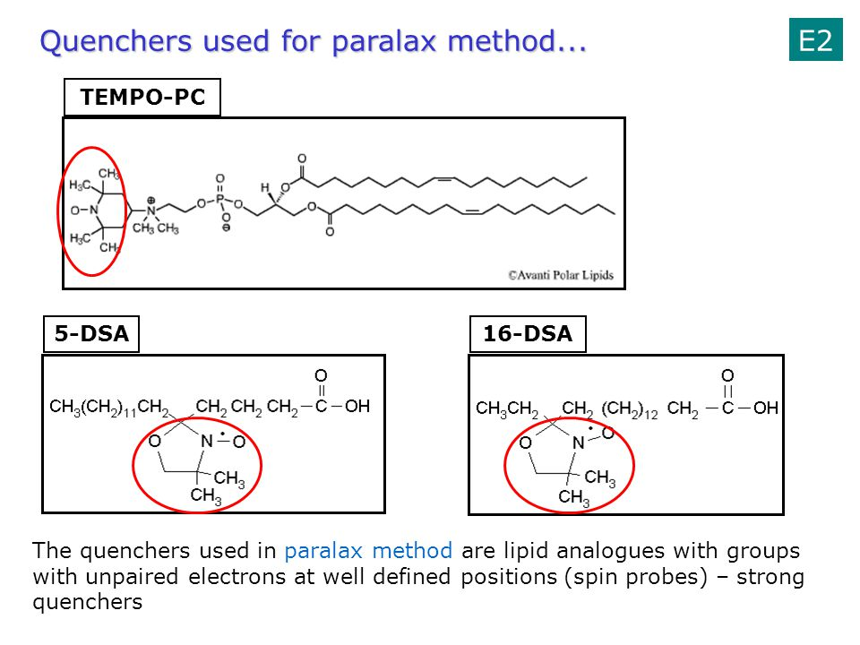 Quenchers used for paralax method... E2