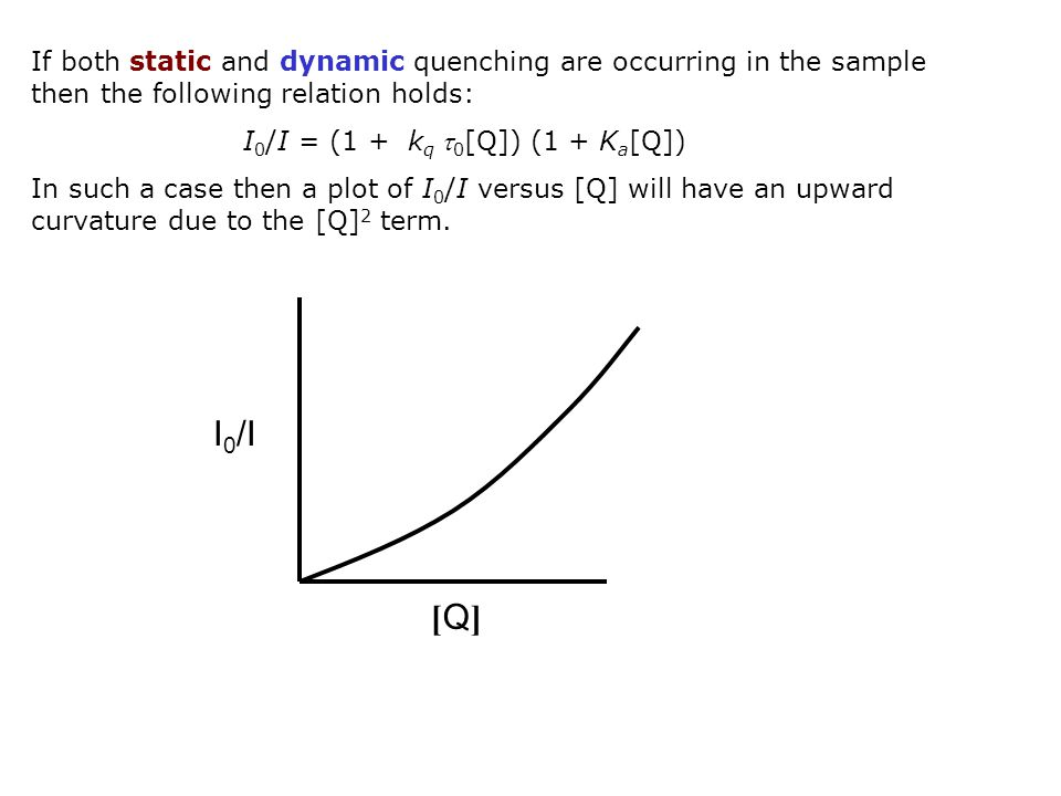 If both static and dynamic quenching are occurring in the sample then the following relation holds: