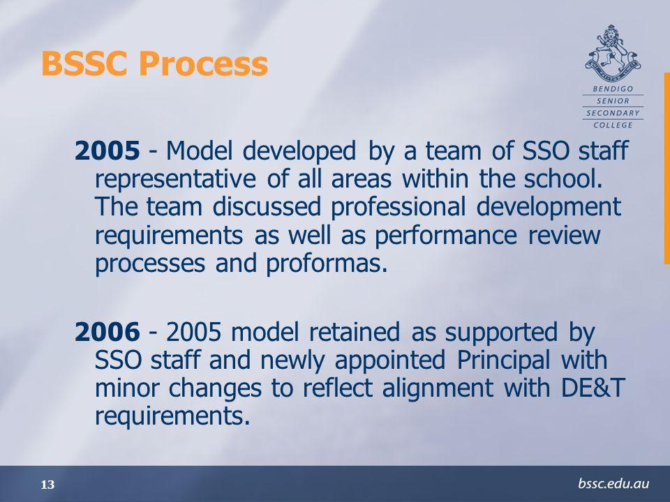 BSSC Process
