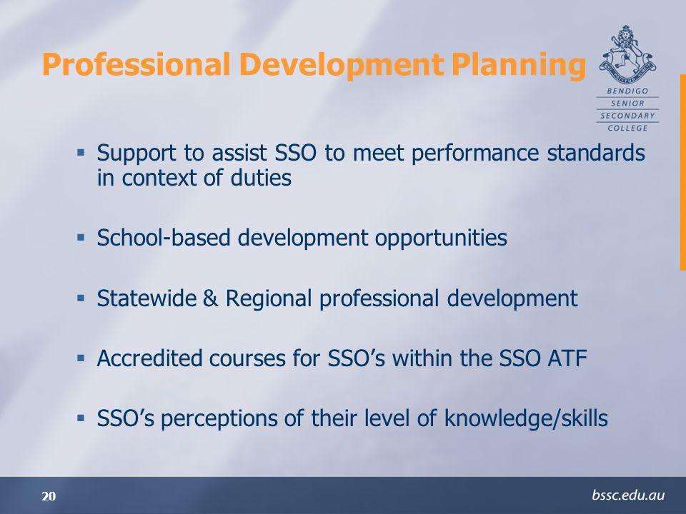 Professional Development Planning