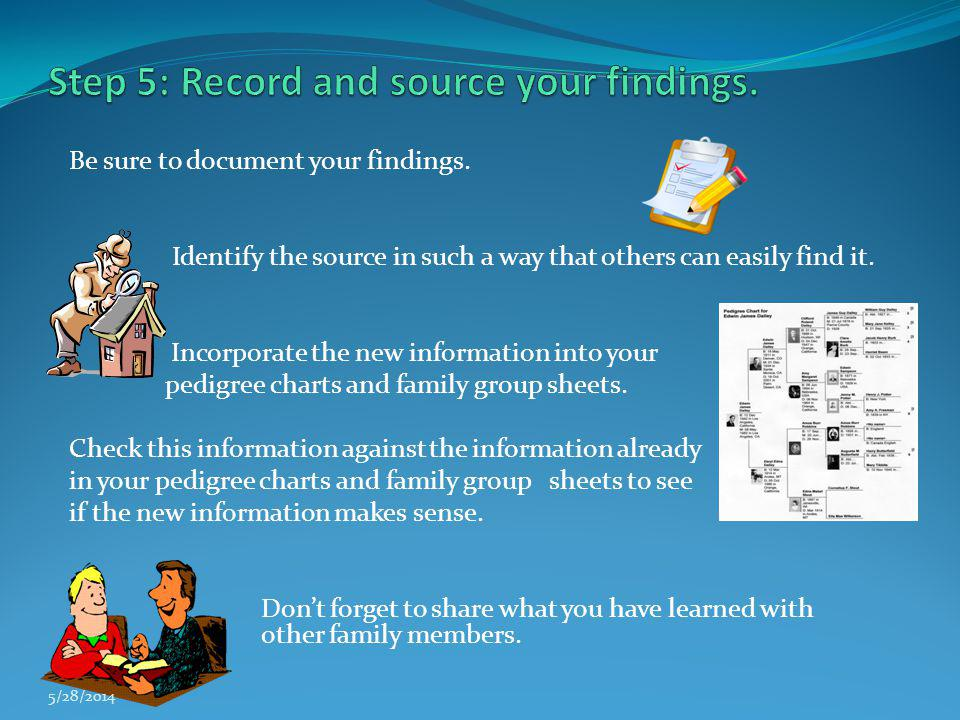 Step 5: Record and source your findings.