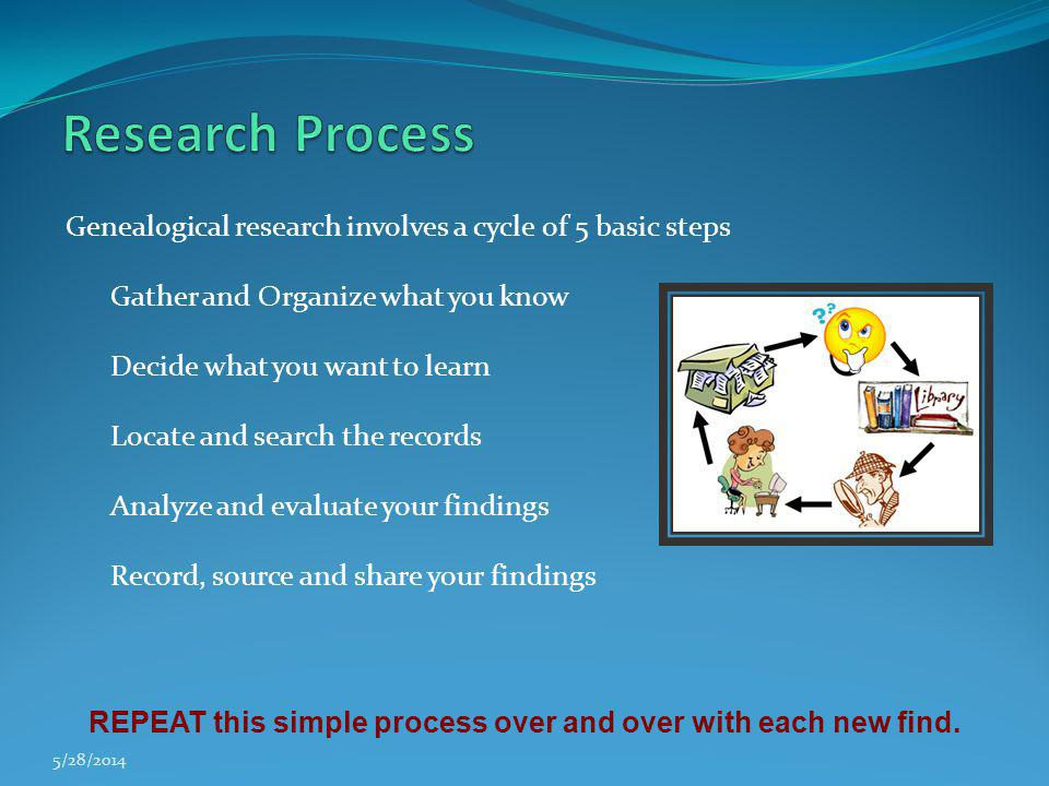 REPEAT this simple process over and over with each new find.
