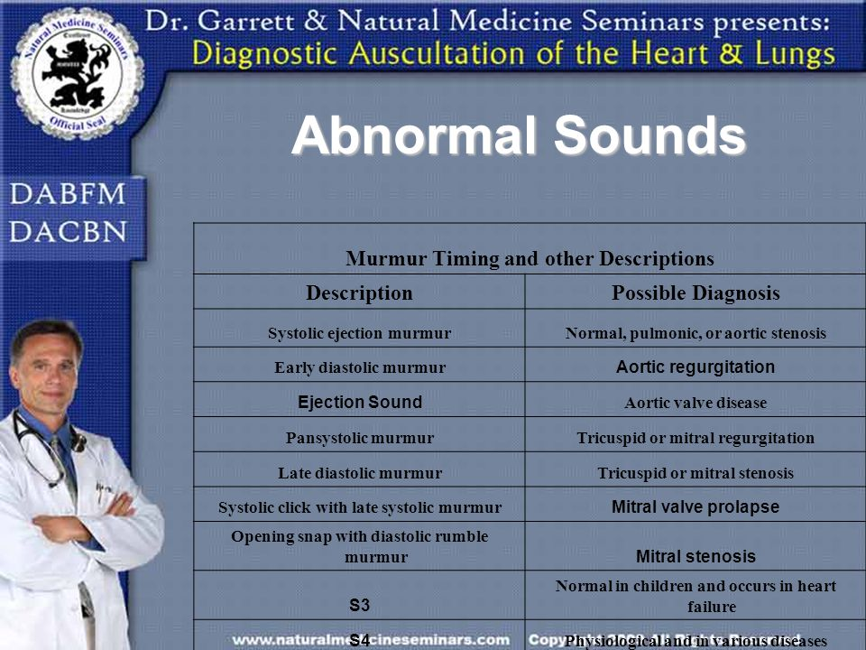 Abnormal Sounds Murmur Timing and other Descriptions Description