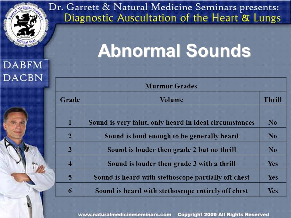 Abnormal Sounds Murmur Grades Grade Volume Thrill 1