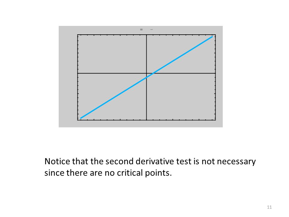 Notice that the second derivative test is not necessary since there are no critical points.
