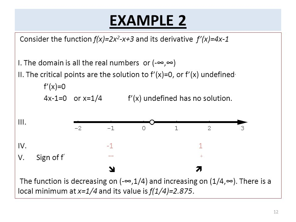 EXAMPLE 2 Consider the function f(x)=2x2-x+3 and its derivative f'(x)=4x-1. I. The domain is all the real numbers or (-∞,∞)