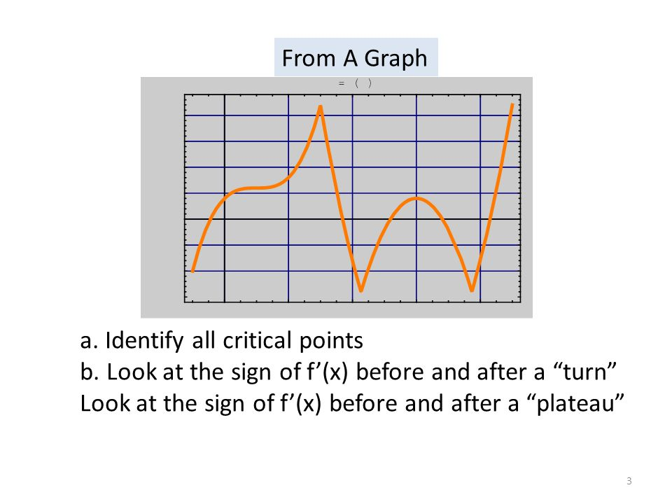 From A Graph a. Identify all critical points. b. Look at the sign of f'(x) before and after a turn