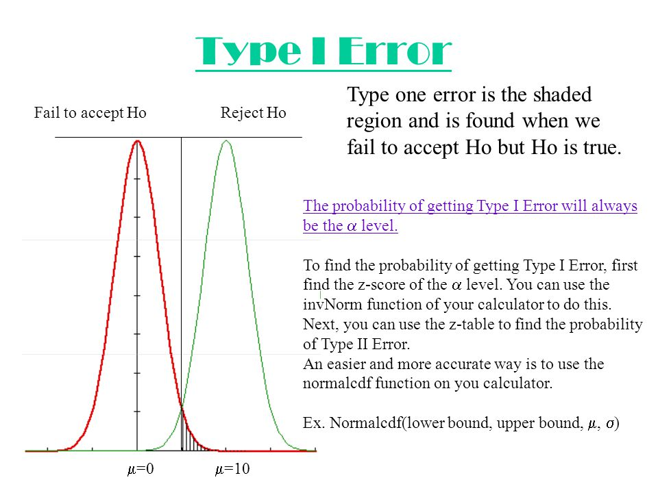 Type I Error Type one error is the shaded region and is found when we fail to accept Ho but Ho is true.