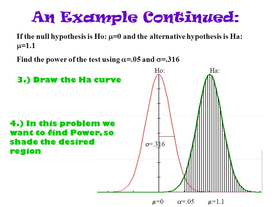 An Example Continued: If the null hypothesis is Ho: =0 and the alternative hypothesis is Ha: =1.1.