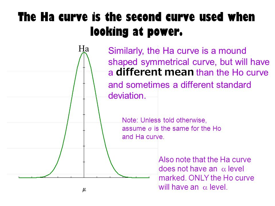 The Ha curve is the second curve used when looking at power.