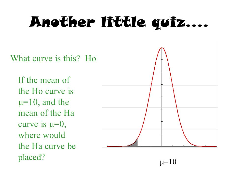 Another little quiz…. What curve is this Ho