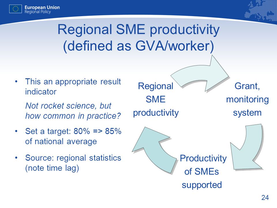 Regional SME productivity (defined as GVA/worker)
