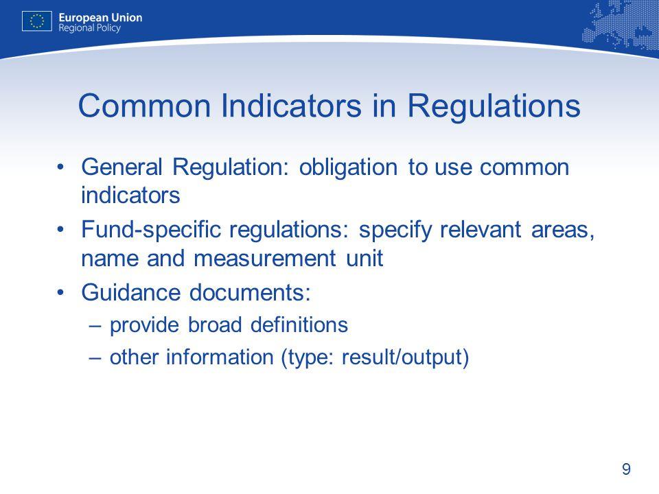 Common Indicators in Regulations