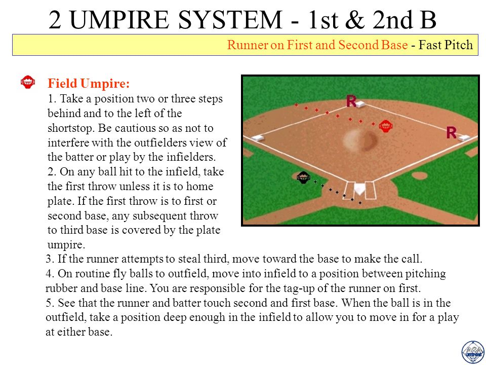 2 UMPIRE SYSTEM - 1st & 2nd B Runner on First and Second Base - Fast Pitch. Field Umpire: