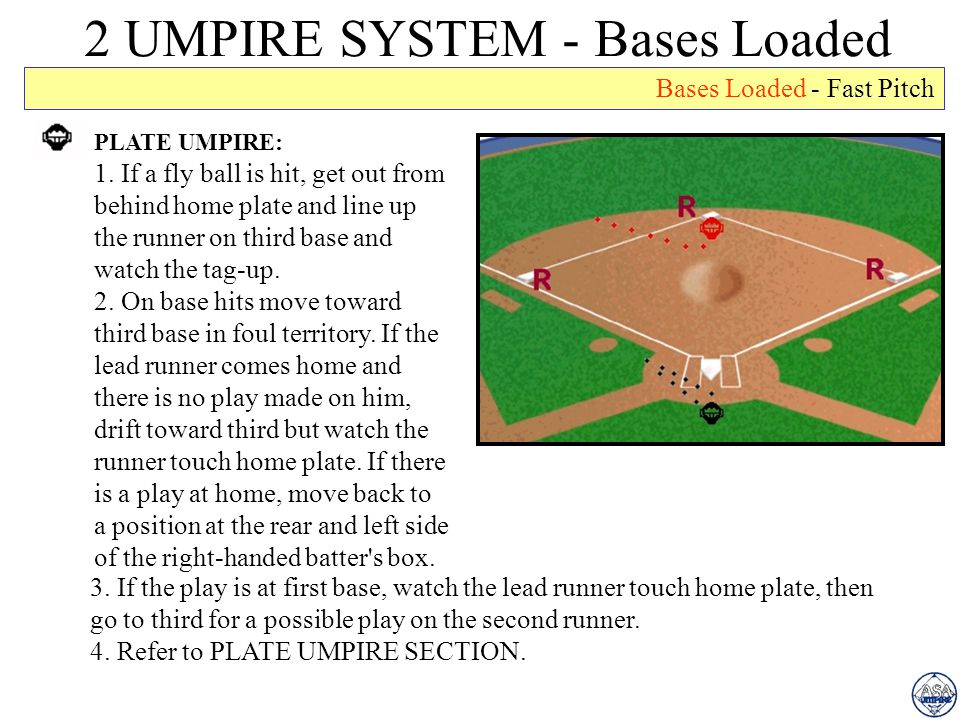 2 UMPIRE SYSTEM - Bases Loaded