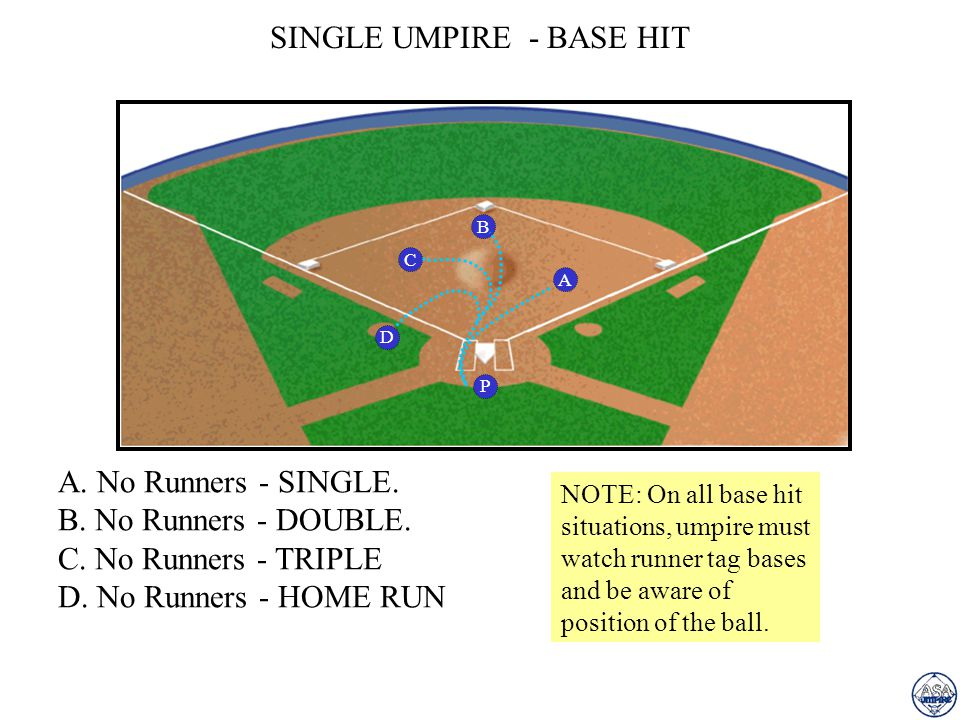 SINGLE UMPIRE - BASE HIT