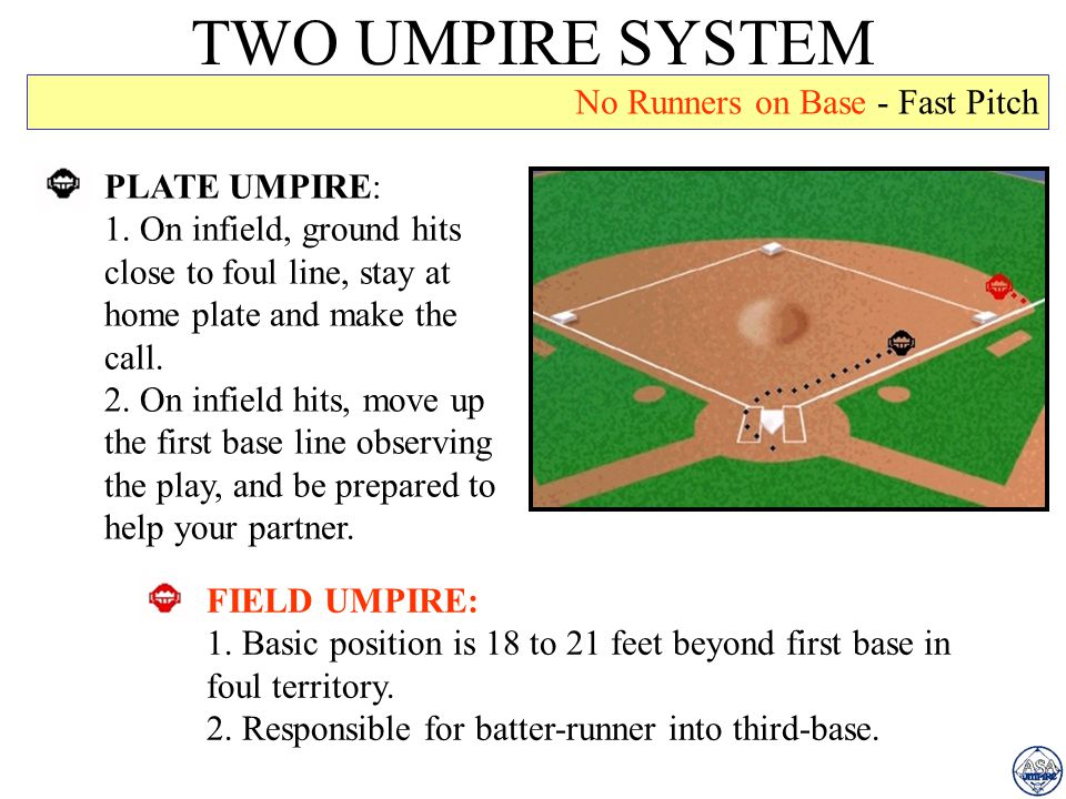 TWO UMPIRE SYSTEM No Runners on Base - Fast Pitch PLATE UMPIRE: