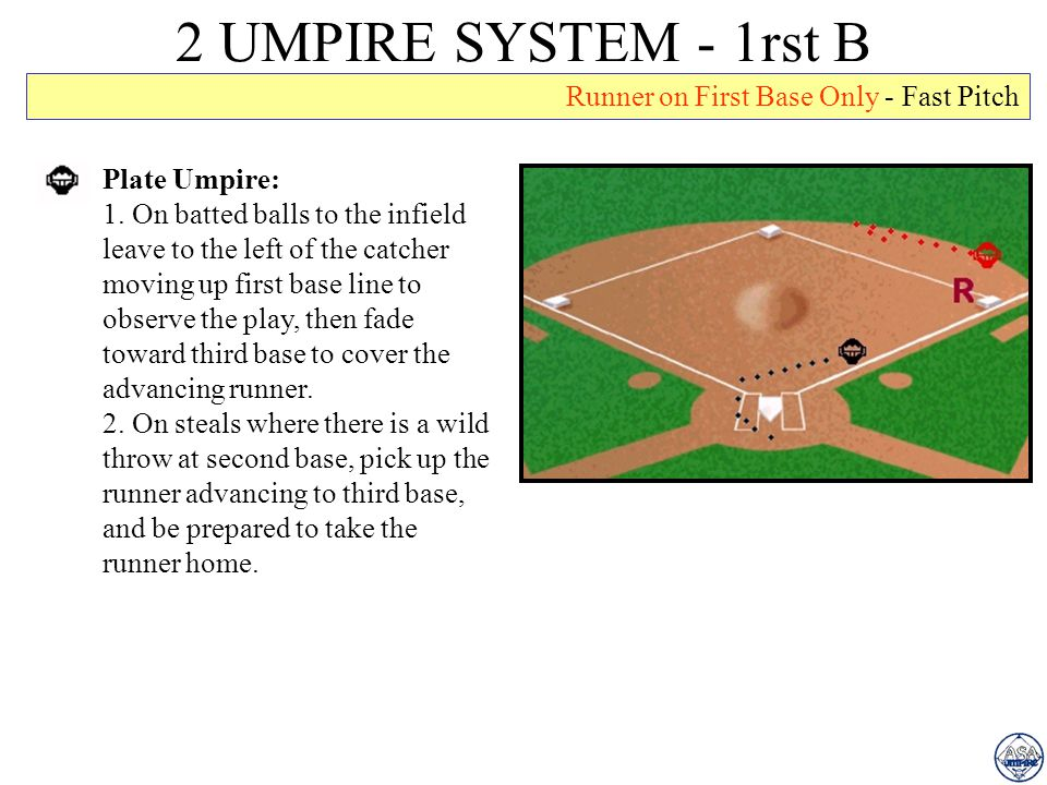 2 UMPIRE SYSTEM - 1rst B Runner on First Base Only - Fast Pitch