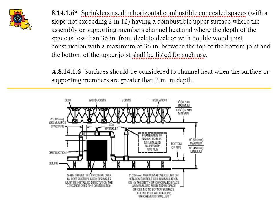 8.14.1.6* Sprinklers used in horizontal combustible concealed spaces (with a slope not exceeding 2 in 12) having a combustible upper surface where the assembly or supporting members channel heat and where the depth of the space is less than 36 in. from deck to deck or with double wood joist construction with a maximum of 36 in. between the top of the bottom joist and the bottom of the upper joist shall be listed for such use.
