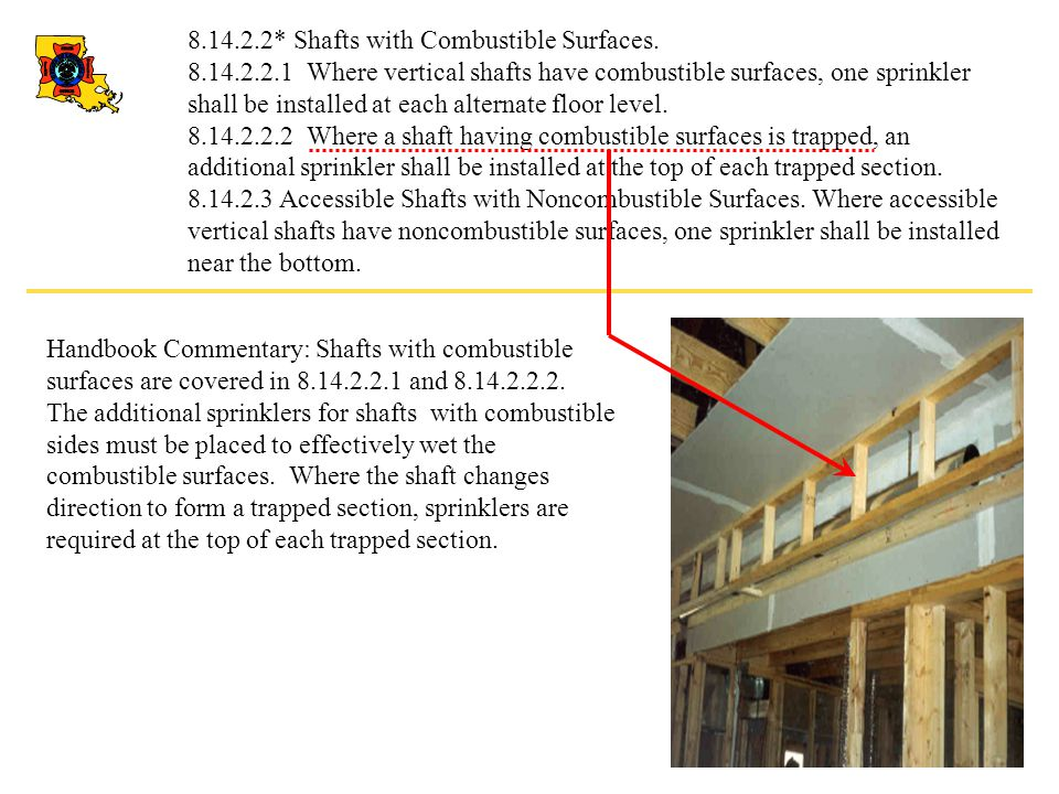 8.14.2.2* Shafts with Combustible Surfaces.