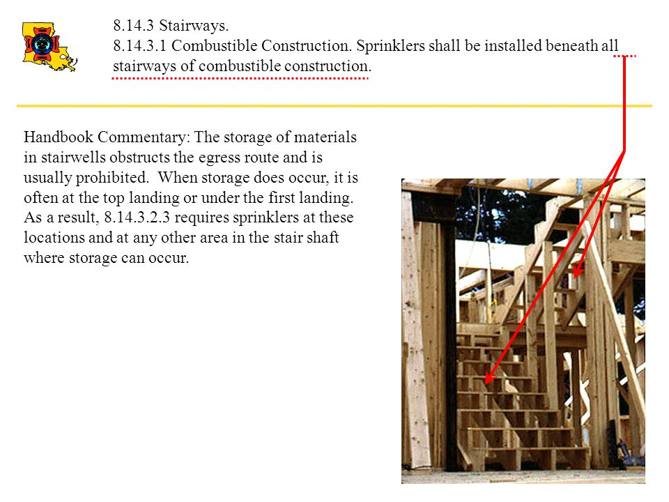 8.14.3 Stairways. 8.14.3.1 Combustible Construction. Sprinklers shall be installed beneath all stairways of combustible construction.