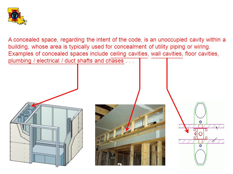 A concealed space, regarding the intent of the code, is an unoccupied cavity within a