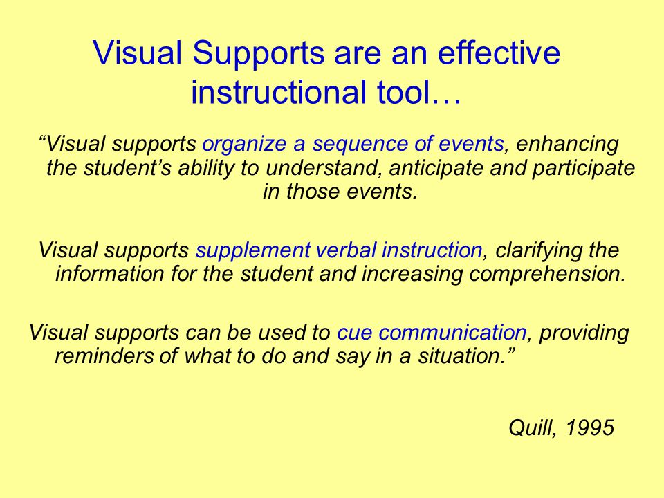 Visual Supports are an effective instructional tool…